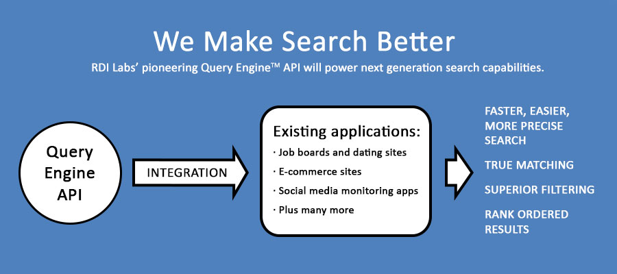 We Make Search Better